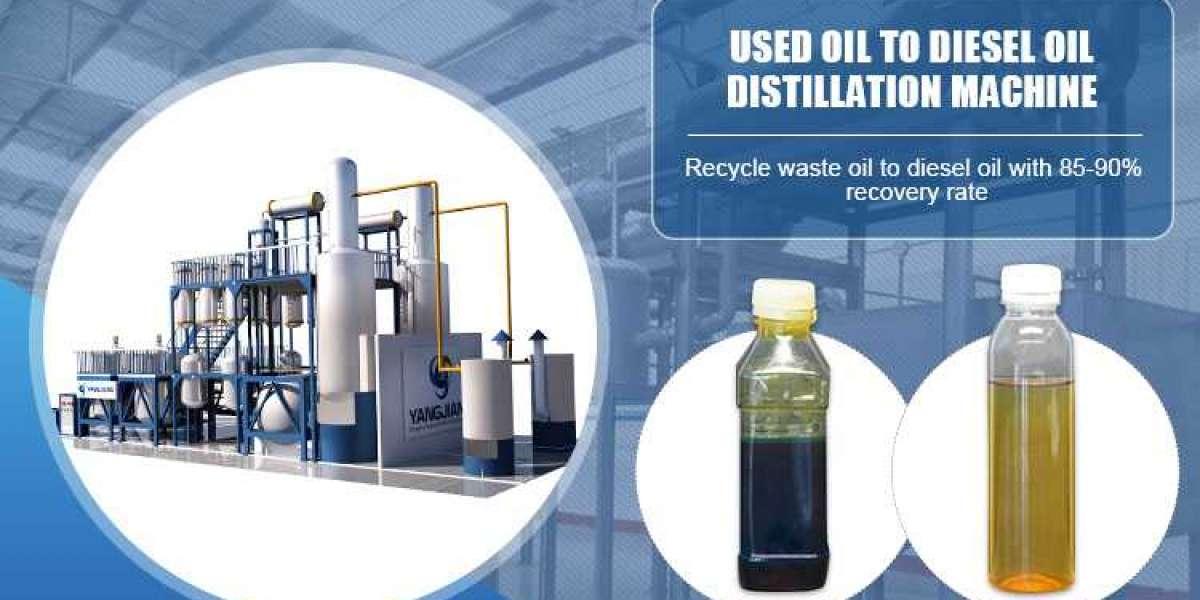 Waste Oil Refining To Diesel Plant
